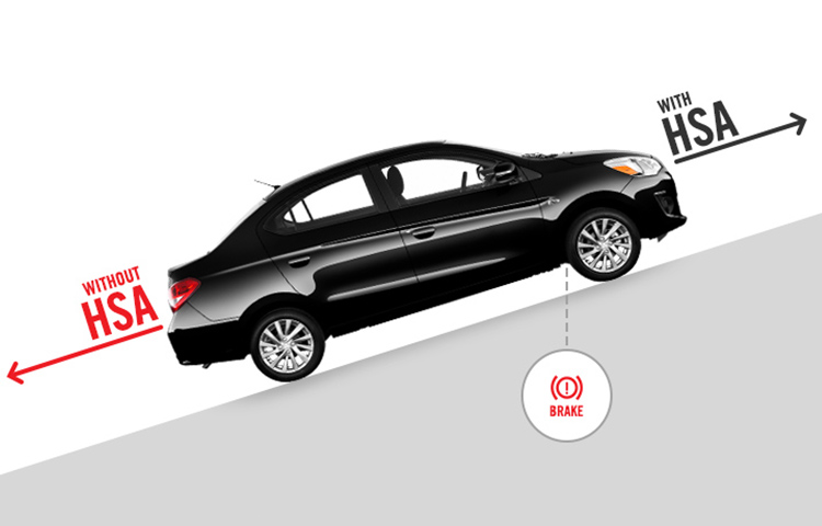 A diagram showing how the Hill Start Assist system works in the 2019 Mitsubishi Mirage G4.