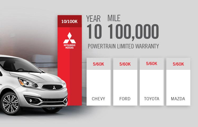 Mitsubishi Mirage powertrain limited warranty compared to Chevy Ford Mazda and Toyota